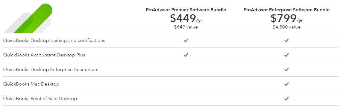 ProAdvisor bundle pricing